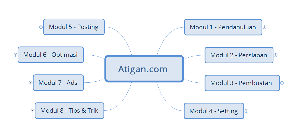 Materi-Wallpaper-Atigan-Courses